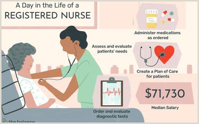 Er Charge Nurse Resume Important Nursing and Nurse Practitioner Skills for Your Resume
