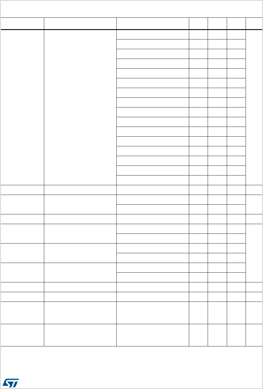 Eras Cover Letter Stm32f469xx Datasheet Stmicroelectronics