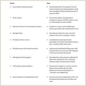 Sample Resume For History Teacher Valid Free Newsletter