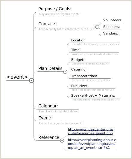 Event Planning Client Questionnaire How Wedding Planner Questionnaire Template Planning event
