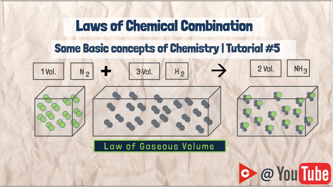Laws of Chemical bination [Simplified]