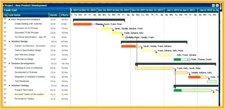 Exemple Cv Xls Stock Analysis Spreadsheet Excel Template