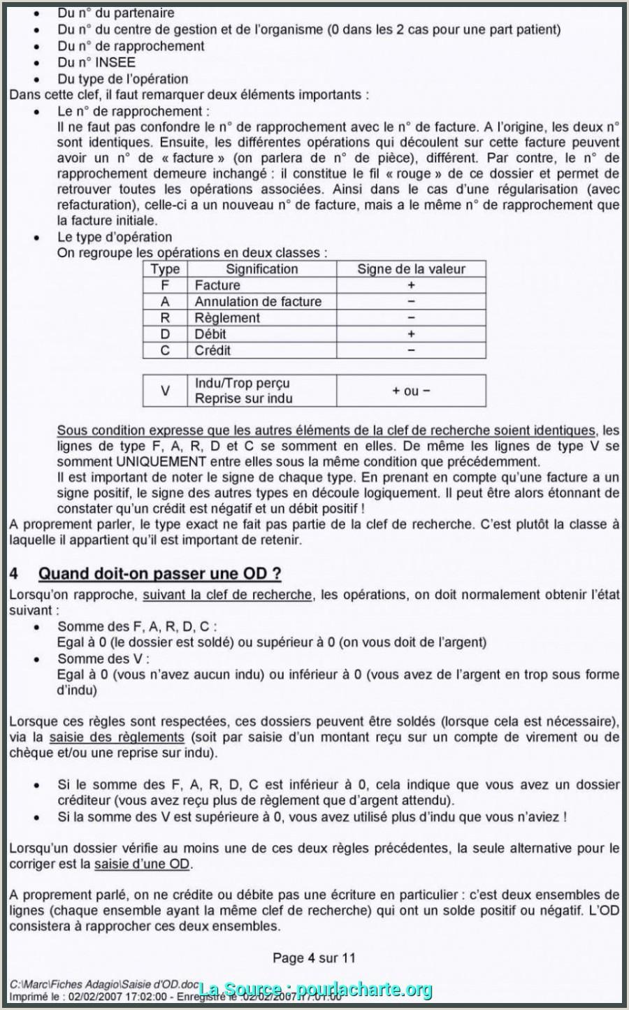 Exemple De Cv Bac Pro Commerce Dernier Modele Lettre Résiliation Salle De Sport Avec