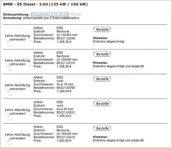 Exemple De Cv De Travail Pdf Cv Cap Coiffure Modele Cv Coiffure échantillons 54