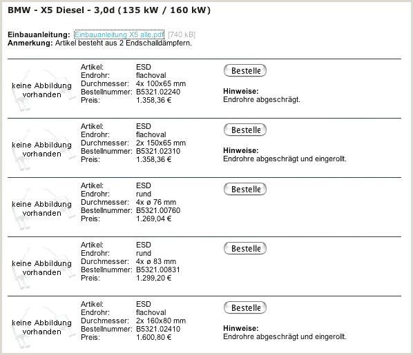 Exemple De Cv Electrotechnique Pdf Ma Carte Coiffure Modele Cv Cadre Massecritique