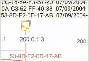 Exemple De Cv En Pdf Cv  Remplir Pdf Luxe Exemple De Cv Simple Pdf