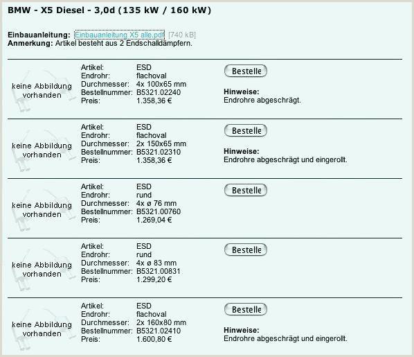 Exemple De Cv formation formation Coiffure Bruxelles Gratuit Modele De Lettre De