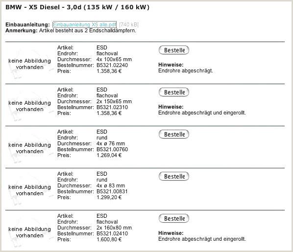Exemple De Cv Francais Resultat Cap Coiffure Caen Ou Faire Faire son Cv De Base