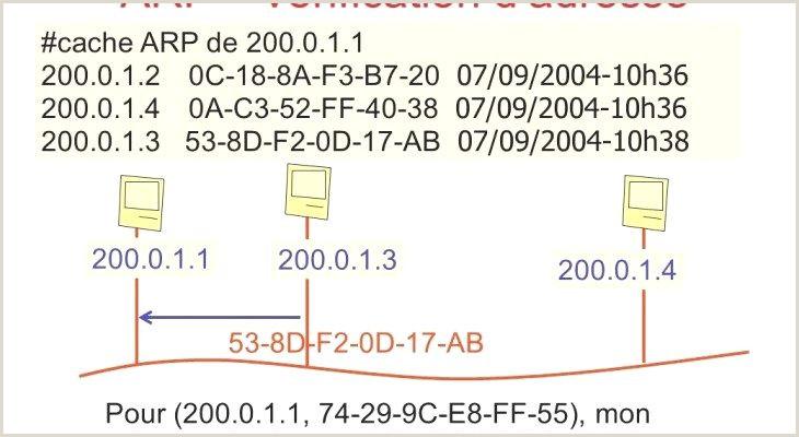 Exemple De Cv Vierge Gratuit Open fice Impressionnant Cv