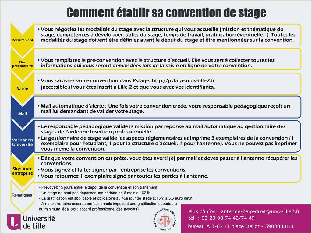 Exemple De Cv Interim 46 Aide Au Cv Et Lettre De Motivation