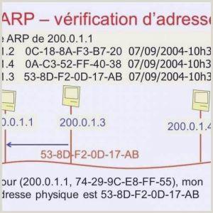 Exemple De Cv Kiné Exemple Lettre Kiné Medecin Les Meilleur 43 Modele De Lettre