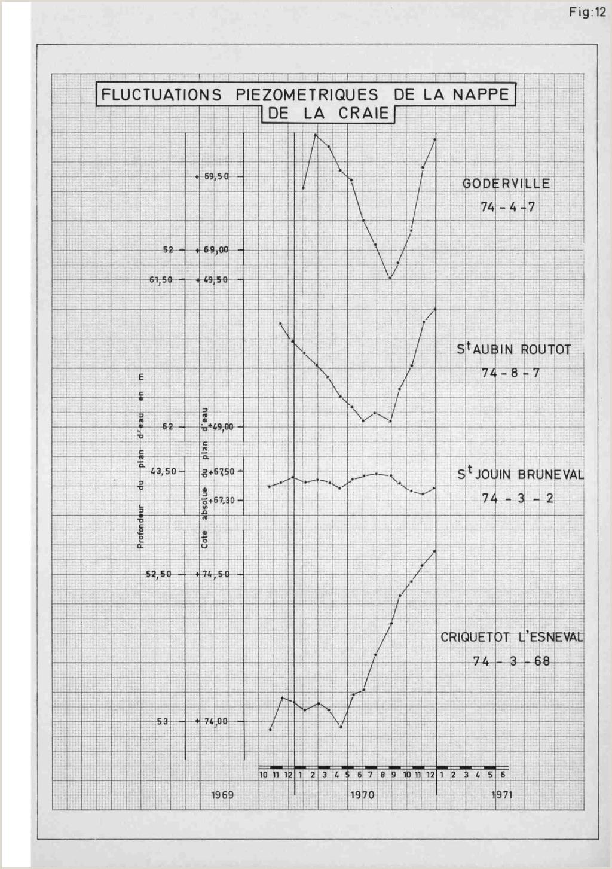 DONNéES GéOLOGIQUES ET HYDROGéOLOGIQUES PDF