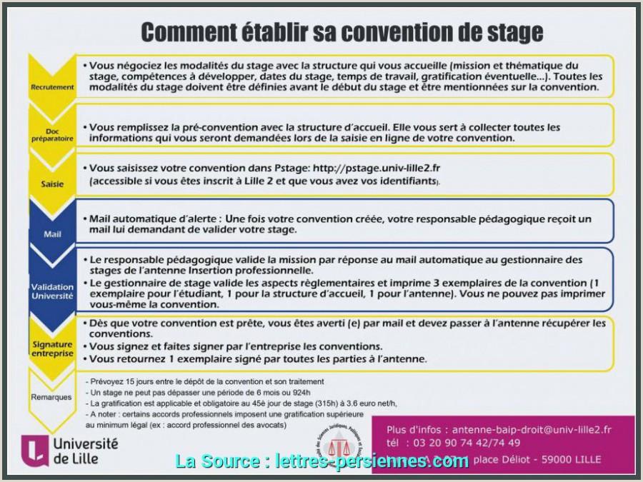 Briliant Lettre Motivation Stage Master Lettre De Motivation