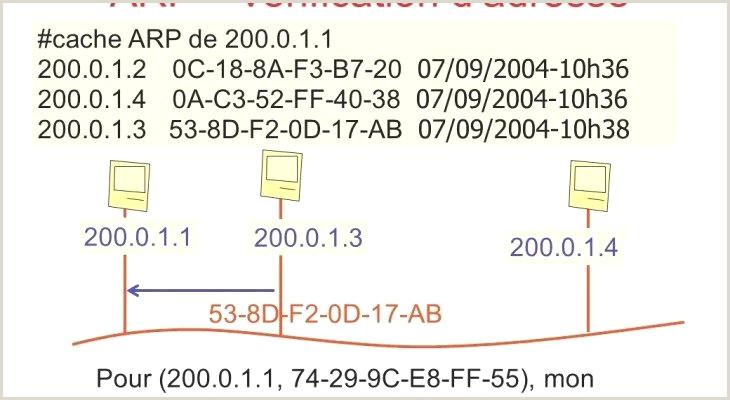 Cv  Remplir Pdf Luxe Exemple De Cv Simple Pdf