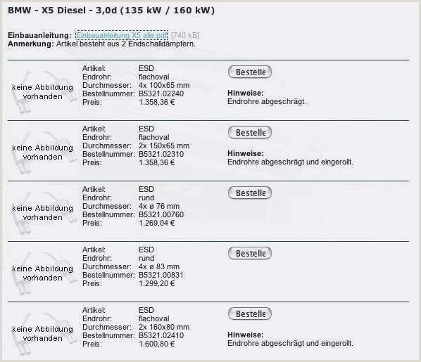 Exemple De Cv Technico Commercial Lettre De Contestation Amende