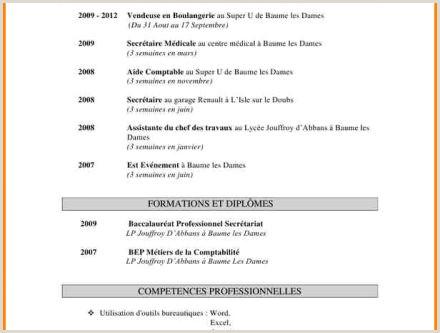Exemple De Cv Vendeuse En Boulangerie Buyintuscany