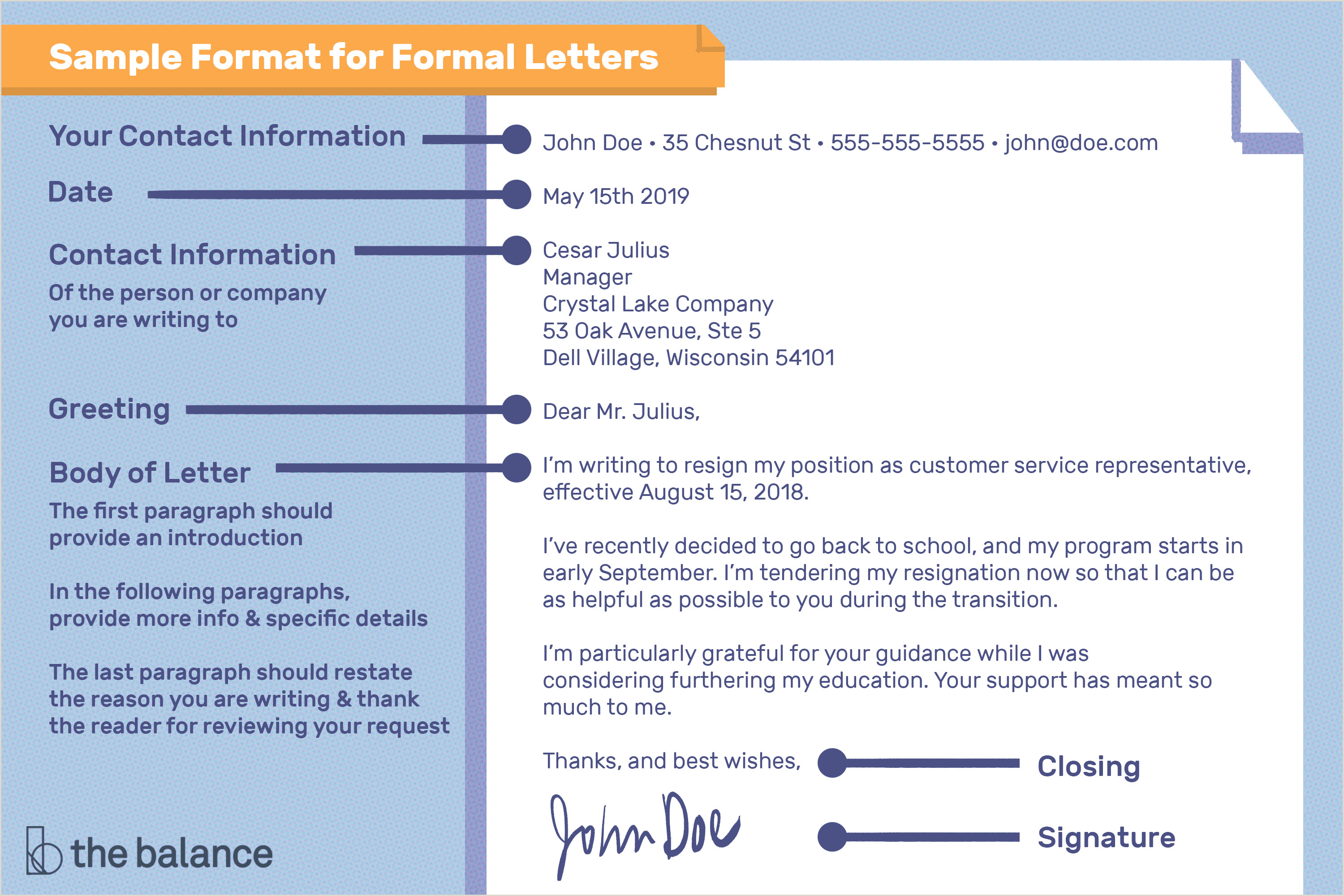 Sample Format for Writing a Letter