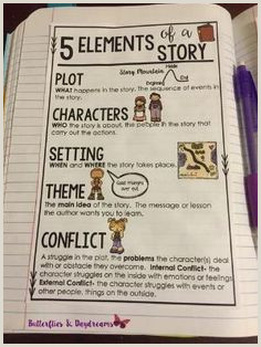10 Best narrative anchor chart images