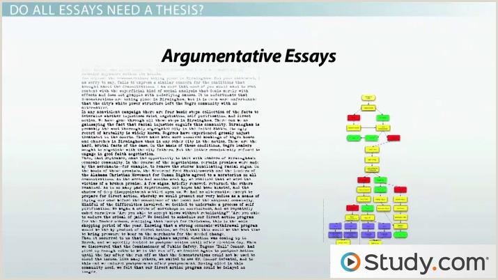 What is a Thesis Statement Video & Lesson Transcript
