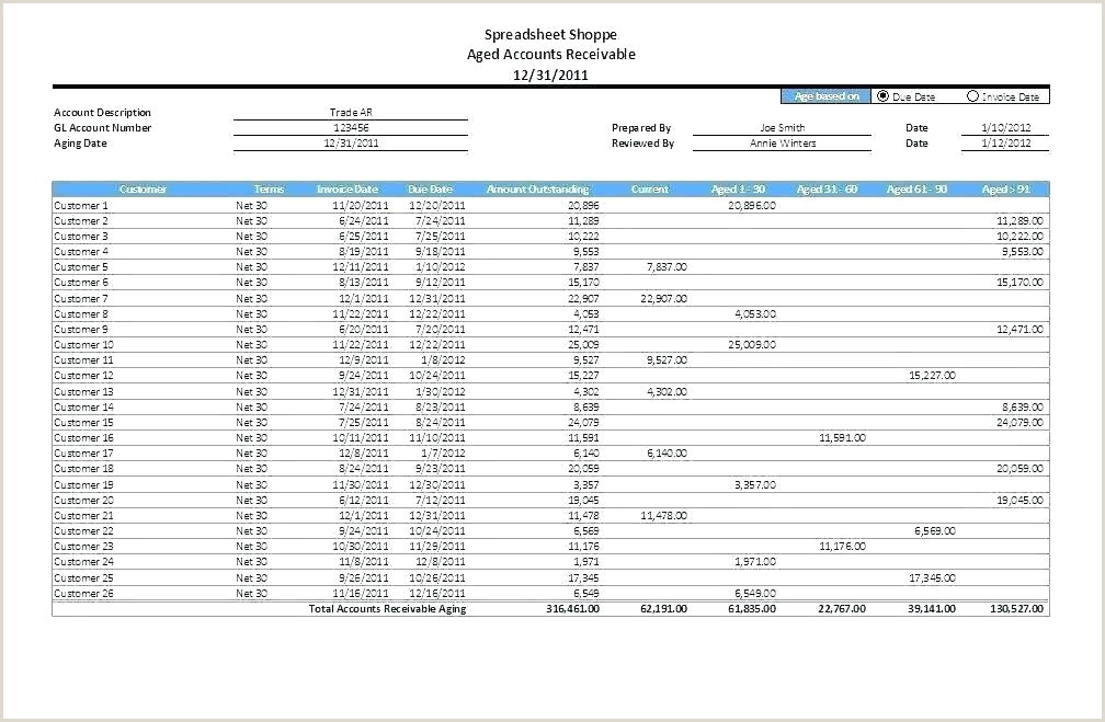 Fixed Asset Roll Forward Excel Template Accounting Schedule Template
