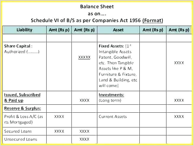 Fixed asset Roll forward Excel Template asset Schedule Template asset Schedule Template Depreciation