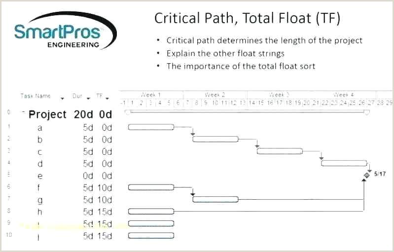 Flowchart Template Flow Diagram Microsoft Powerpoint 2010