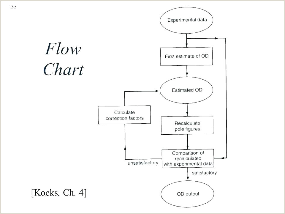 Free Process Flow Chart Template Powerpoint 2010 Process