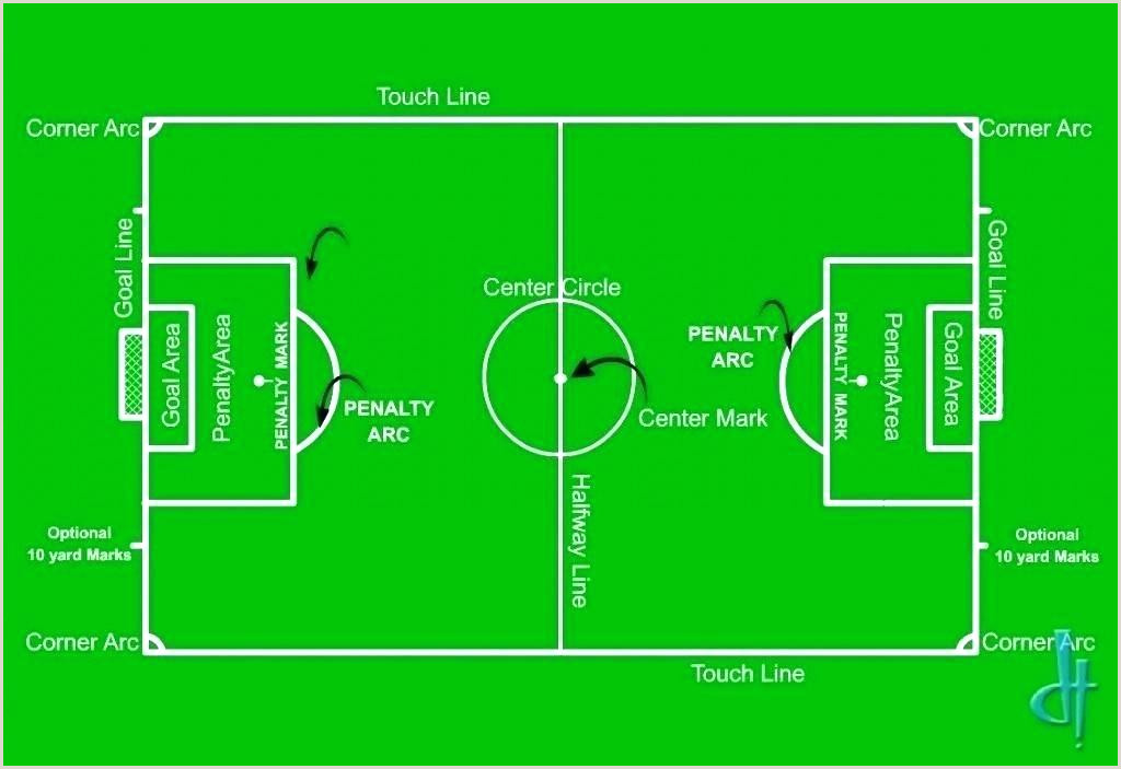 Football Play Chart Template Blank Football Field Diagram