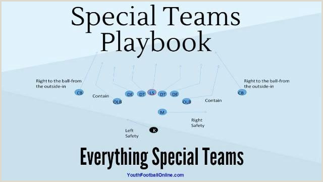 Football Special Teams Template Literals Html Playbook