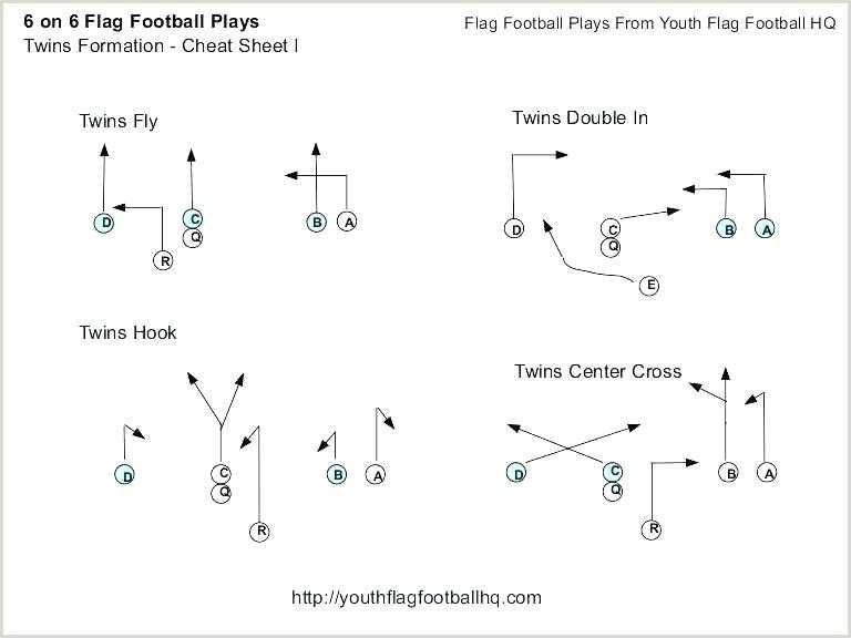 Football Playbook Template Playbook Run Template Football Word Free