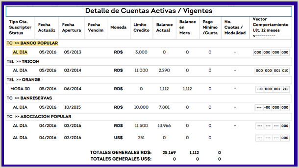 C³mo leer tu historial crediticio prove­do por