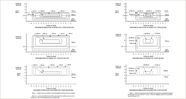 Formato De Hoja De Vida Basica Para Llenar Boe Documento Consolidado Boe A 2009 9043