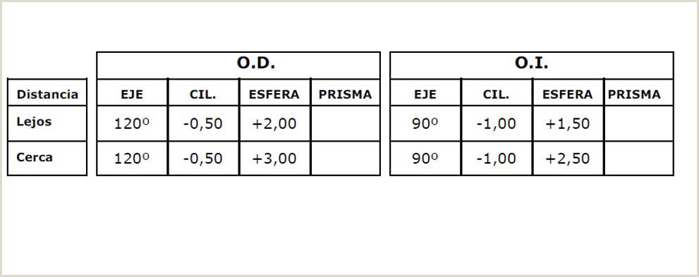 Formato De Hoja De Vida Colombia Receta De Graduaci³n ³ptica Institut Catal De Retina
