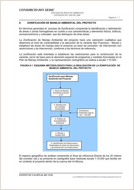Formato De Hoja De Vida Del Sena Consorcio Din Sedic