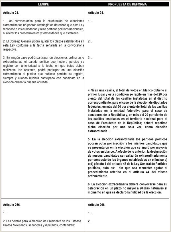 Formato De Hoja De Vida En Honduras Gaceta Parlamentaria A±o Xix Nºmero 4498 Iv Jueves 31 De