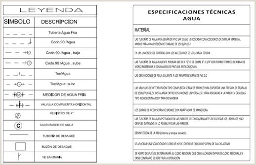 Formato De Hoja De Vida Ingeniero Civil Planos De Ingeniera Civil Monografias