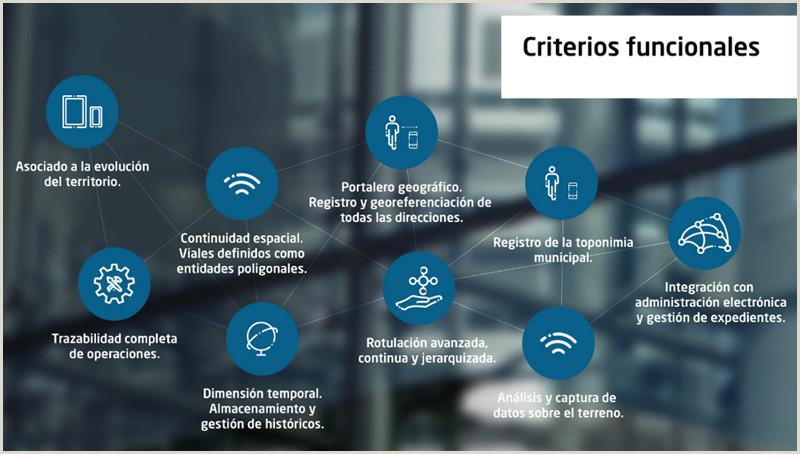 Formato De Hoja De Vida Innovadora Gesti³n Integral Del Callejero De Madrid • Esmartcity