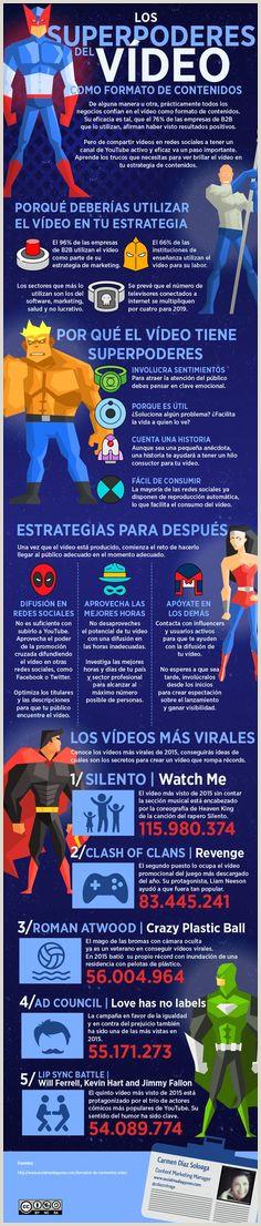 Formato De Hoja De Vida Innovadora Las 5066 Mejores Imágenes De social Media Infographics En