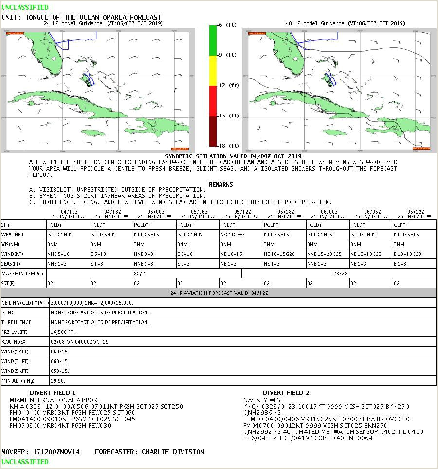 Nautical Free Free nautical charts & publications No