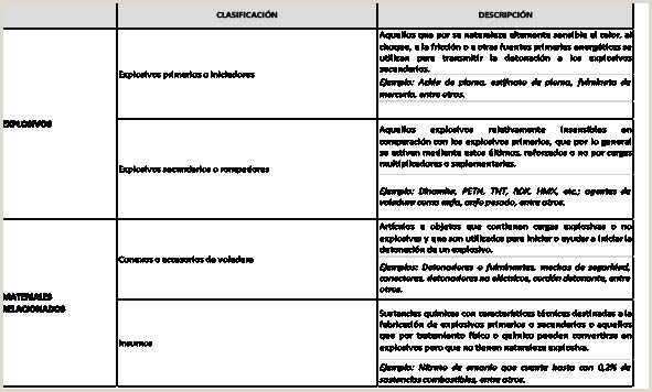 Formato De Hoja De Vida Judicial El Peruano Aprueban Reglamento De La Ley N° Ley De