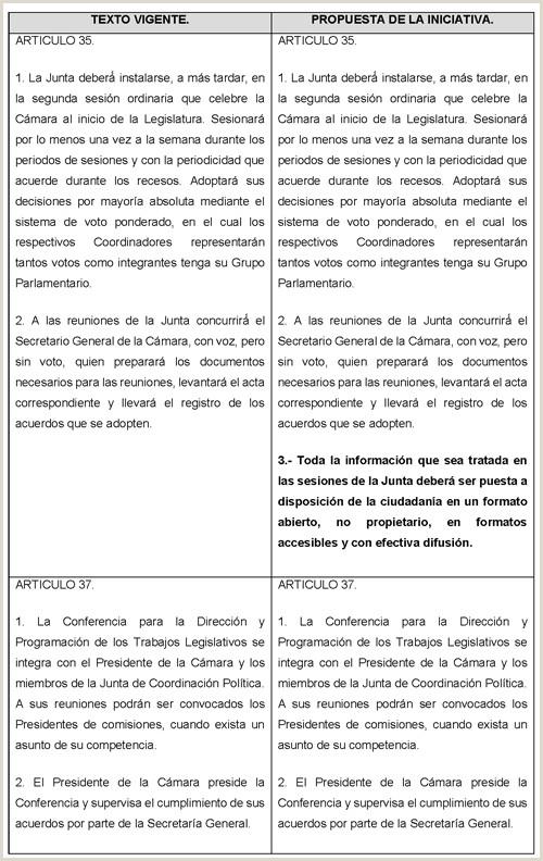 Formato De Hoja De Vida Medico General Gaceta Parlamentaria A±o Xxi Nºmero 5116 Iii Martes 18 De