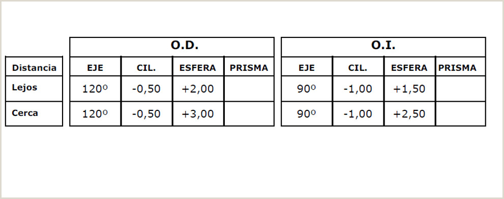 Receta de graduaci³n ³ptica Institut Catal de Retina