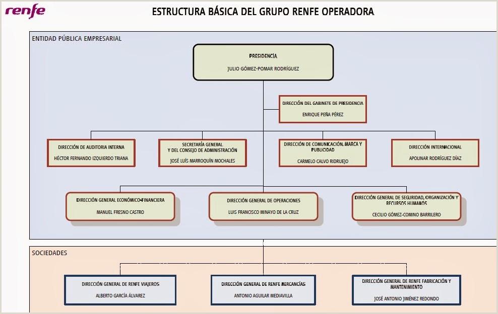 Formato De Hoja De Vida Ministerio Del Trabajo Ftf foro Del Transporte Y El Ferrocarril 1 Presidente 7
