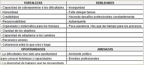 formatos para referencias laborales Serpto