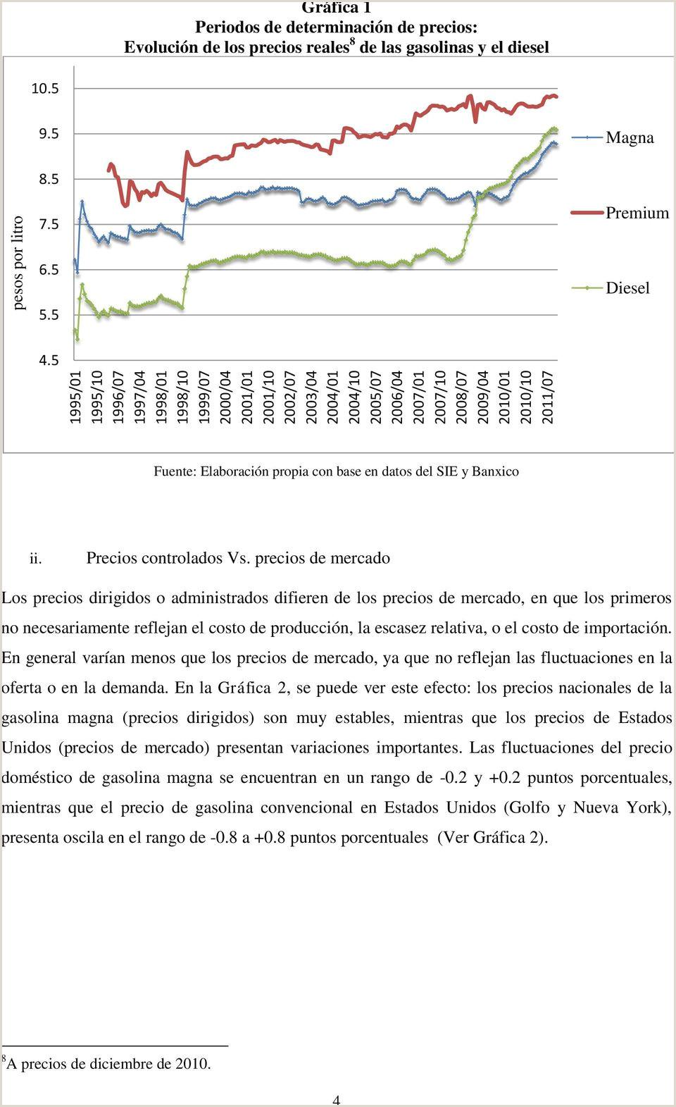 Formato De Hoja De Vida único De Bancolombia Subsidios A Las Gasolinas Y El Sel En México Efectos