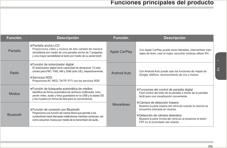 Formato De Reconocimiento Dgu7t45a170sa Car Infortainment User Manual Digen