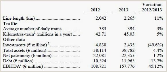 Formato Hoja De Vida Banco Popular Ftf foro Del Transporte Y El Ferrocarril Alta Velocidad A