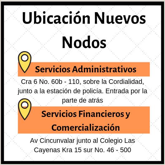 Formato Hoja De Vida Bancolombia Instructores Contratistas