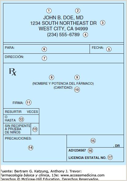 Prescripciones fundamentadas y su redacci³n