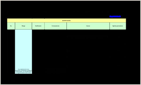 Formato Hoja De Vida Cnsc F De 01 Matrices De Riesgos De Los Procesos Sgi
